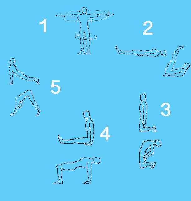 rituel-5-tibetains-yoga